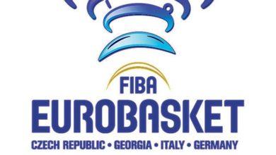 Euro Basket 2021 2022 'ye ertelendi