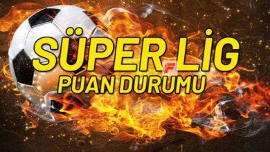 Süper Lig puan durumu ve fikstür! Süper Lig ne zaman başlayacak?